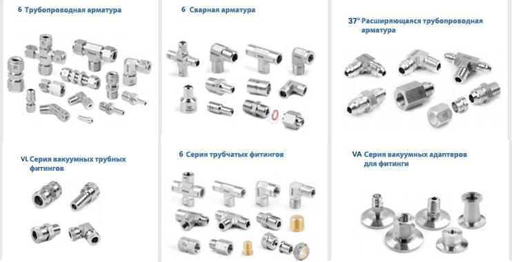 FITOK поставка оборудования