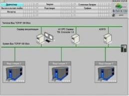 Экран диагностики системы управления