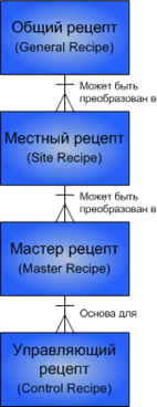 recepts2