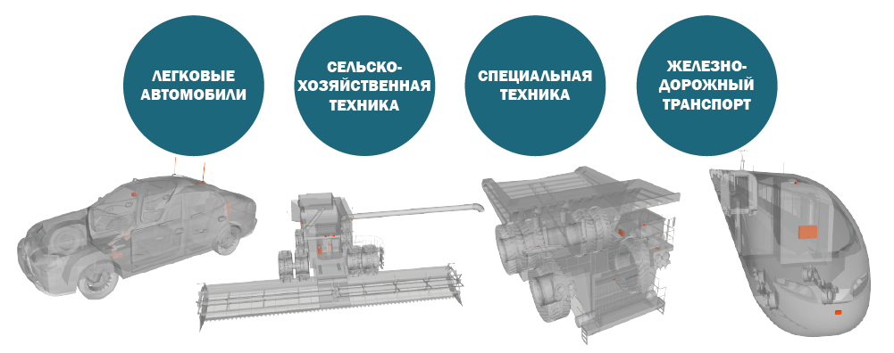 Unmanned-Platform-application RU