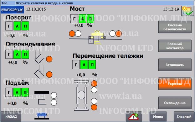 Crane automation