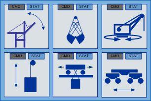 Основные функции системы управления краном