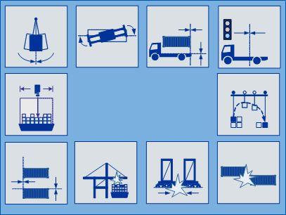 Дополнительные функции системы управления краном