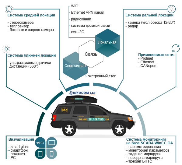 Jeep-system-description-RU