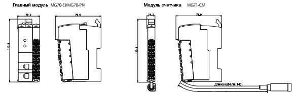 Magnescale MG70-MG71 внешние габариты
