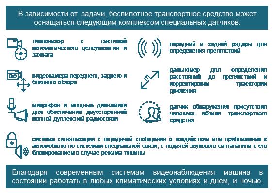 Platform-use RU