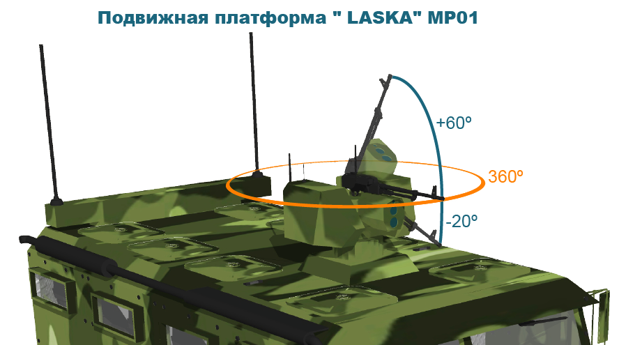 Turret application ru