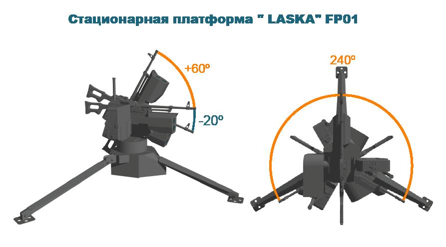 Turret platform ru